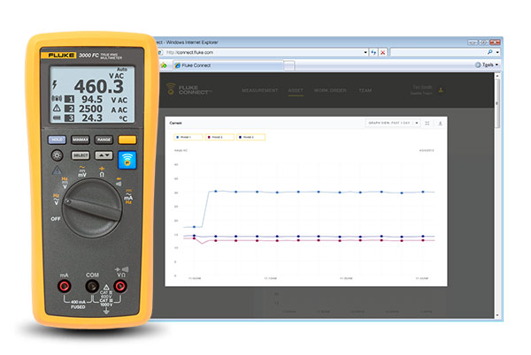 FLUKE FLK-3000FC WIRELESS DIGITAL MULTIMETER FC 4401595