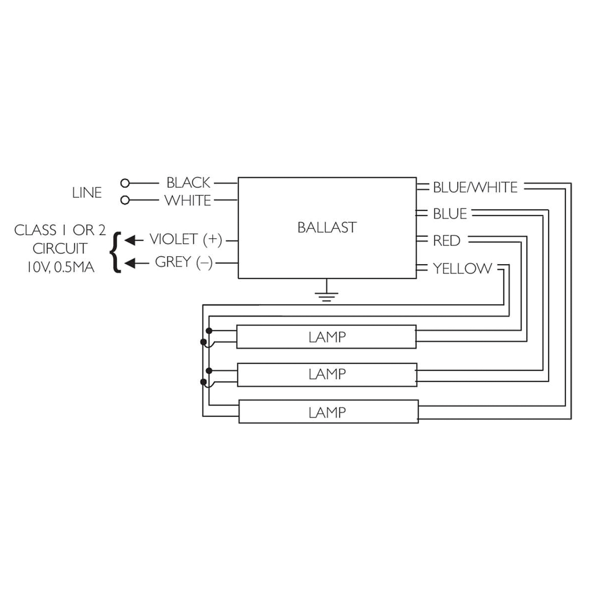 Ele Dimming Ballast3f32t8 120277v Steiner Electric Pany. Manufacturers Spec Sheets. Wiring. 120 277v Ballast Wiring Diagram At Scoala.co
